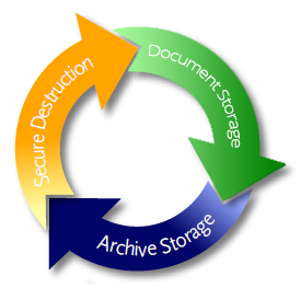 archives and records management pdf